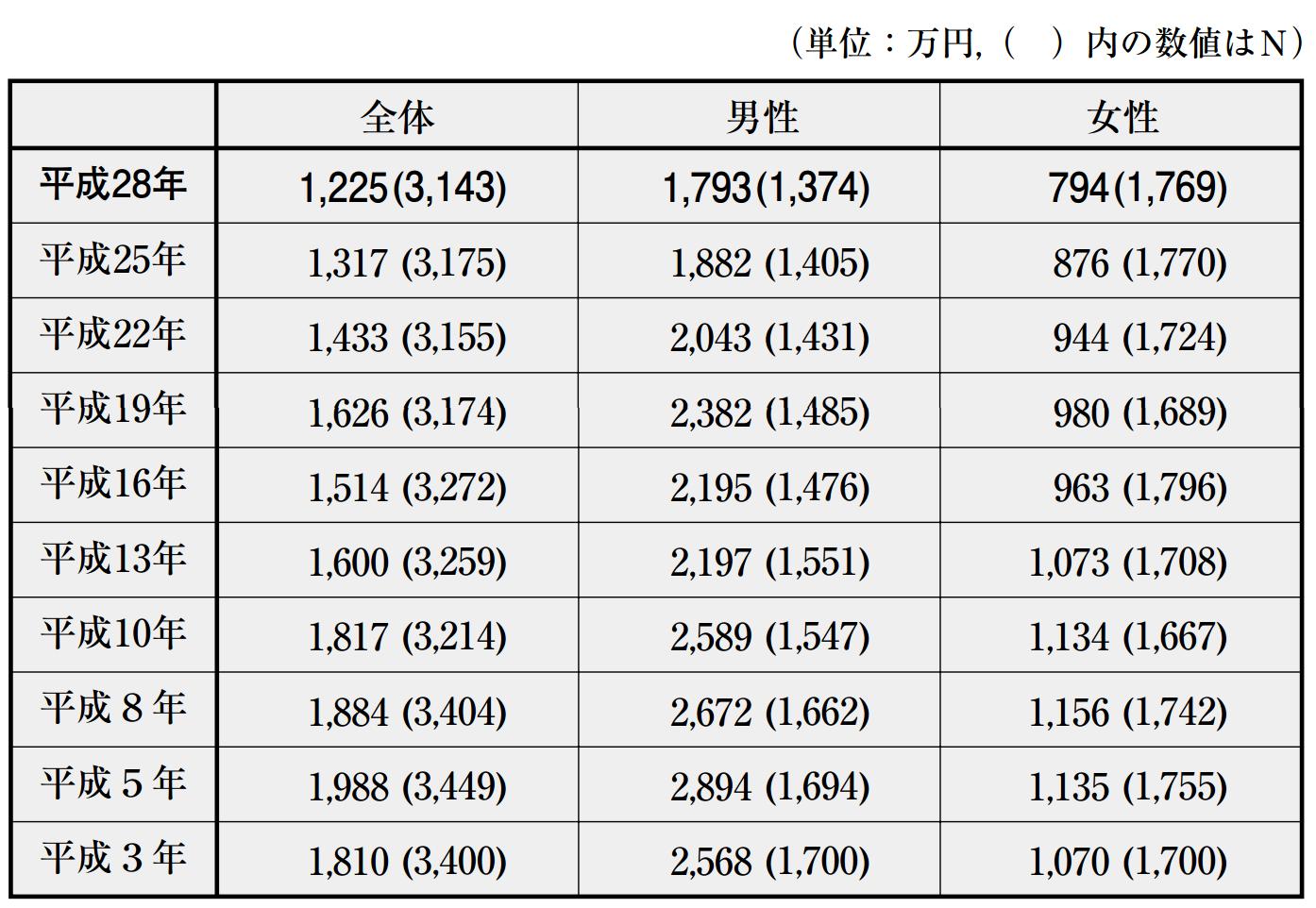%e5%9b%b3%ef%bc%91