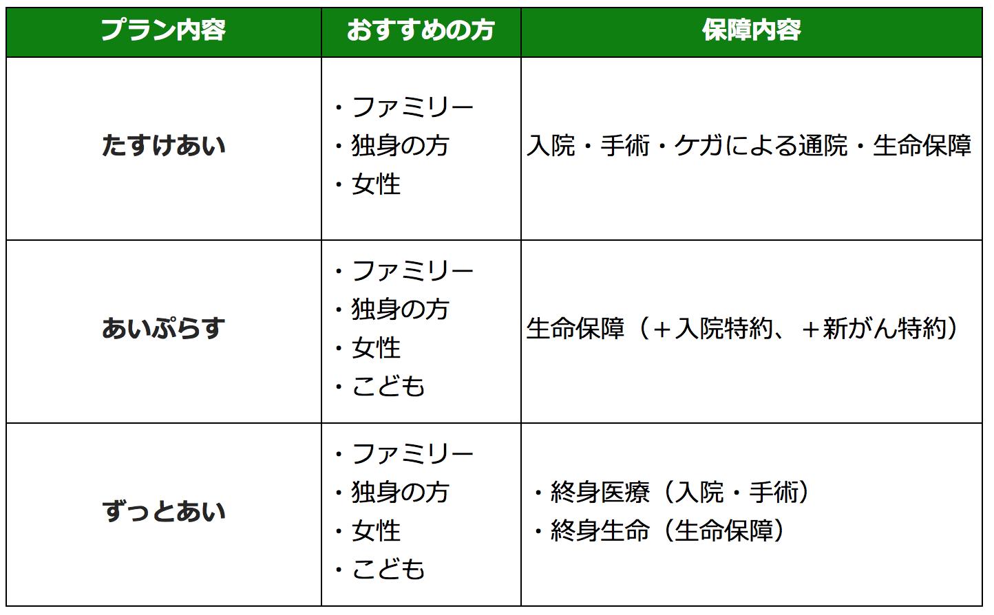 元 カノ と 復縁 line