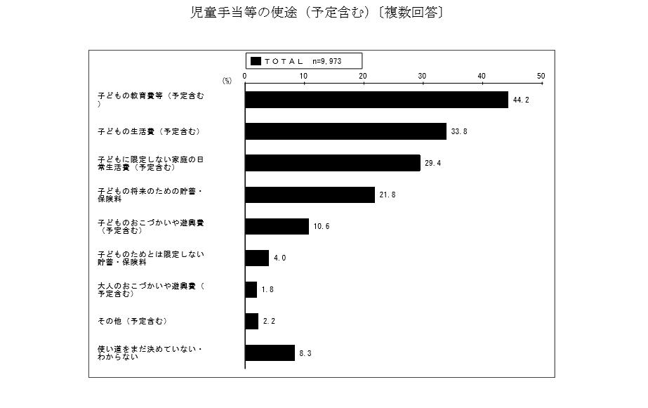 %e5%85%90%e7%ab%a5%e6%89%8b%e5%bd%93%e3%81%ae%e4%bd%bf%e9%80%94