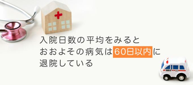 医療保険の入院日数は60日が目安である理由